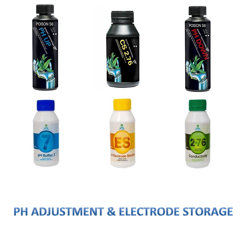 Calibration/Adjustment fluid